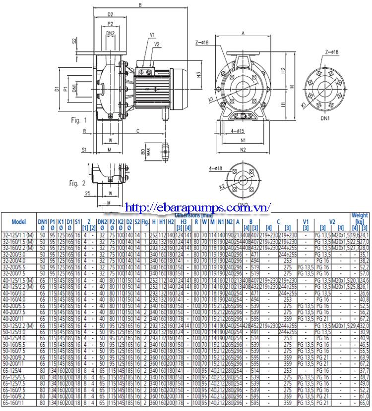 Chi tiết kích thước của Máy bơm công nghiệp Ebara 3M
