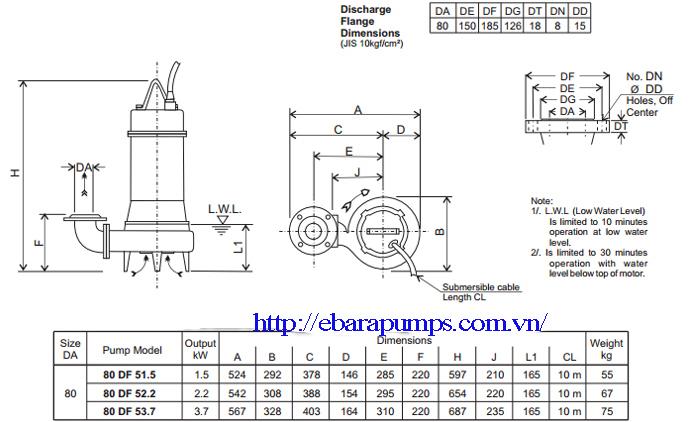 Chi tiết kích thước của Máy bơm nước thải Ebara DF