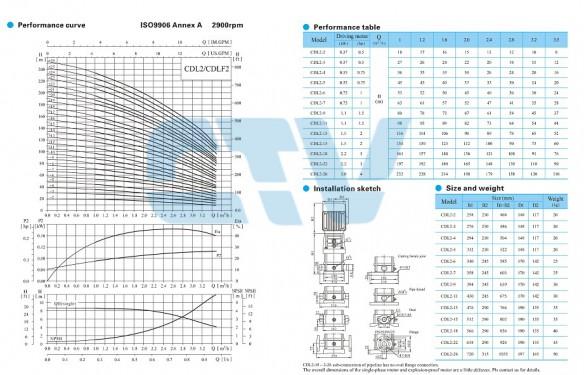 CDL50-88.pdf